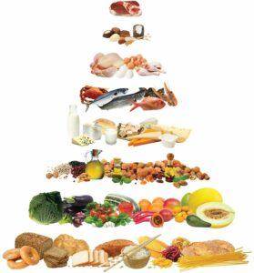 Senior Health: Inadequate Nutrition
